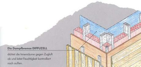 d i e werkstatt w rmed mmsystem diffuzell dampfbremse schutz vor zugluft feuchtigkeit. Black Bedroom Furniture Sets. Home Design Ideas